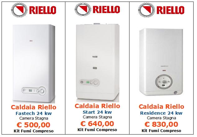 Installazione Caldaia Camera Stanga Prezi Presentaciones 7c6a73722582