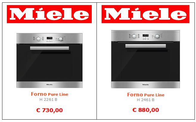 vendita caldaie, vendita caldaie beretta a roma, vendita ...