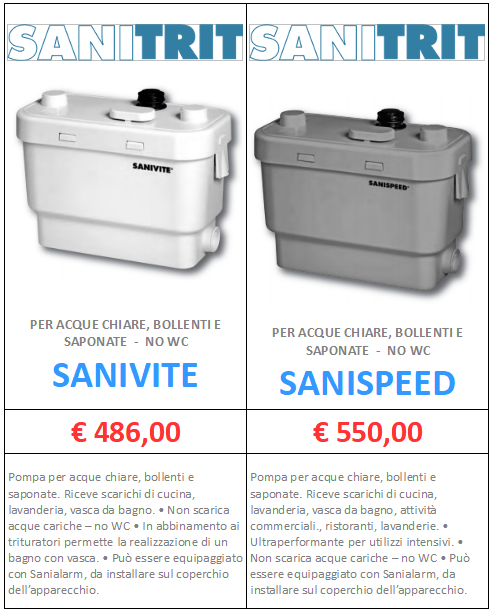 SANITRIT SANISPEED SANIVITE A ROMA MT-TERMOIDRAULICA