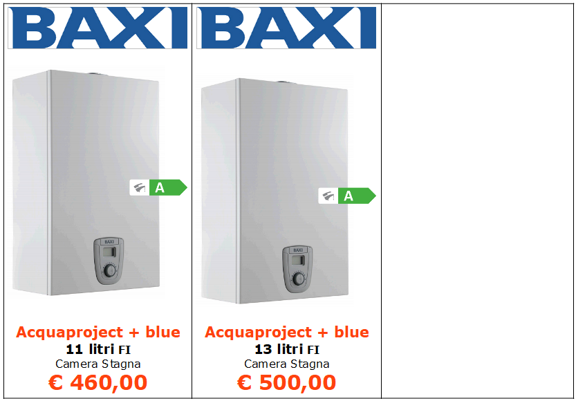 scaldabagno baxi acquaproject + blue camera stagna a roma